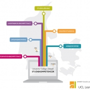 ucl learning